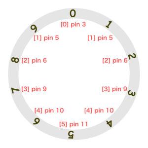 pin_circle_02