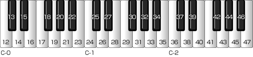 midi_triger_keyboard